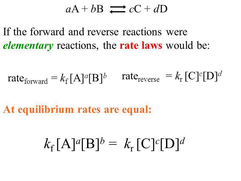 kf [A]a[B]b = kr [C]c[D]d